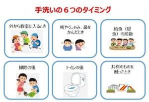 手洗いの6つのタイミング